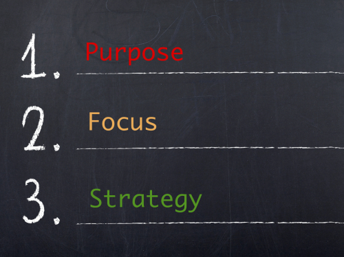 Purpose, focus & strategy when content marketing