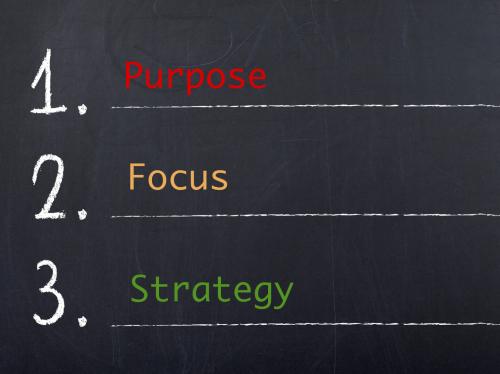Blackboard with 3 words 1) Purpose 2) Focus 3) Strategy written on it